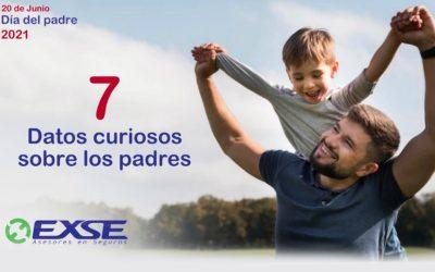 7 datos curiosos sobre los padres